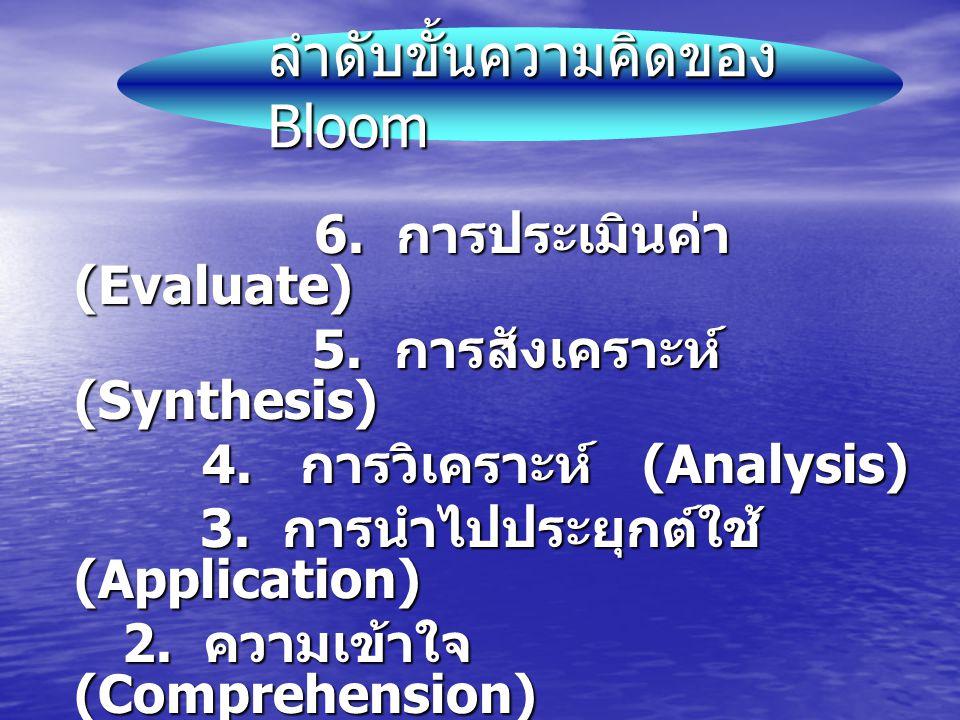 ลำดับขั้นความคิดของ Bloom
