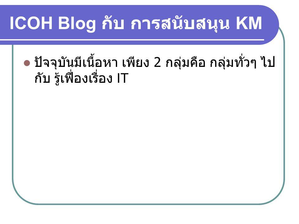 ICOH Blog กับ การสนับสนุน KM