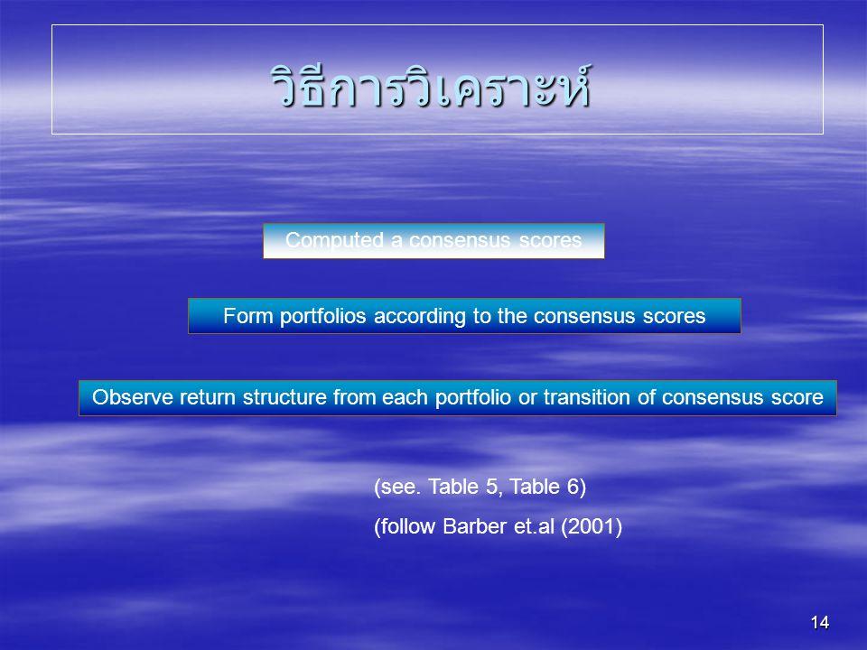 วิธีการวิเคราะห์ Computed a consensus scores