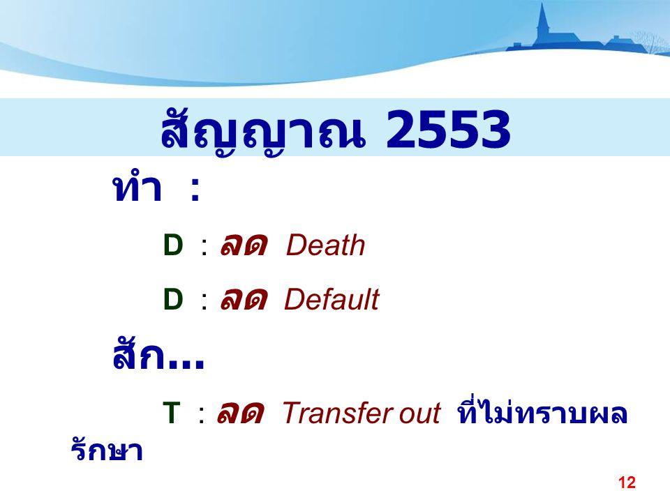 สัญญาณ 2553 ทำ : D : ลด Death D : ลด Default สัก...