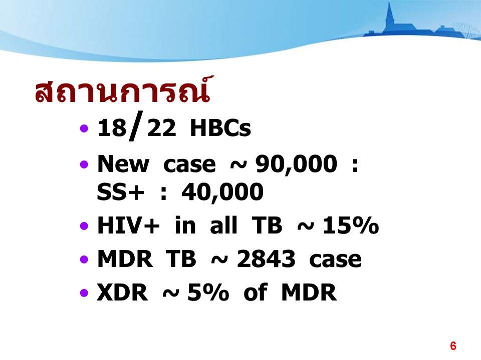 สถานการณ์ 18/22 HBCs New case ~ 90,000 : SS+ : 40,000