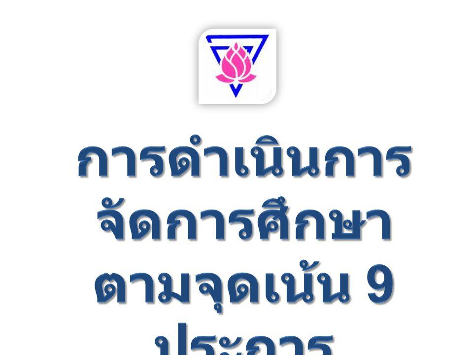 จัดการศึกษาตามจุดเน้น 9 ประการ
