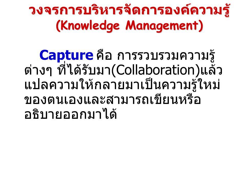 วงจรการบริหารจัดการองค์ความรู้ (Knowledge Management)