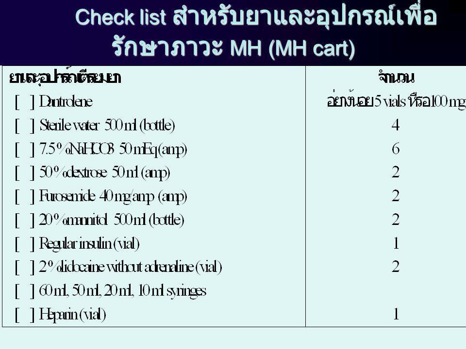 Check list สำหรับยาและอุปกรณ์เพื่อรักษาภาวะ MH (MH cart)