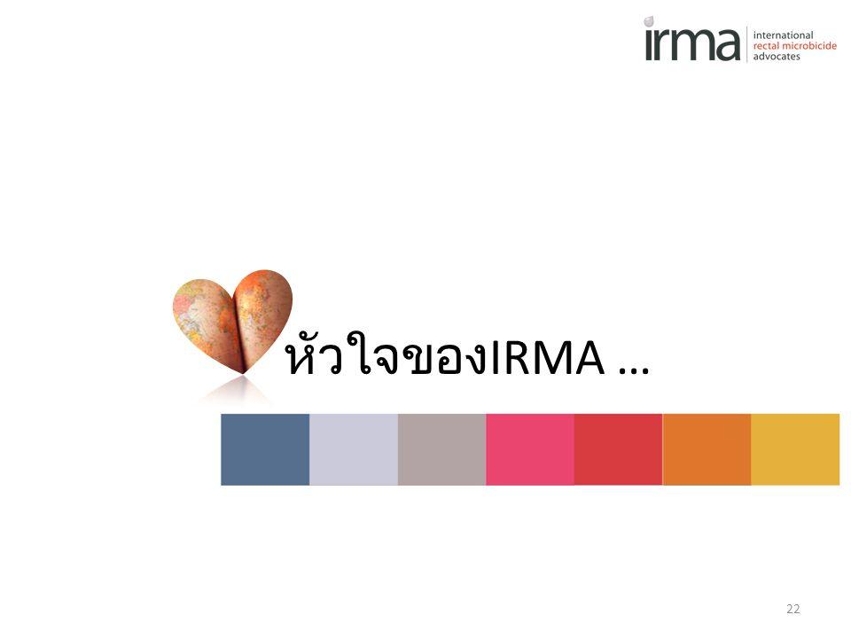 หัวใจของIRMA …