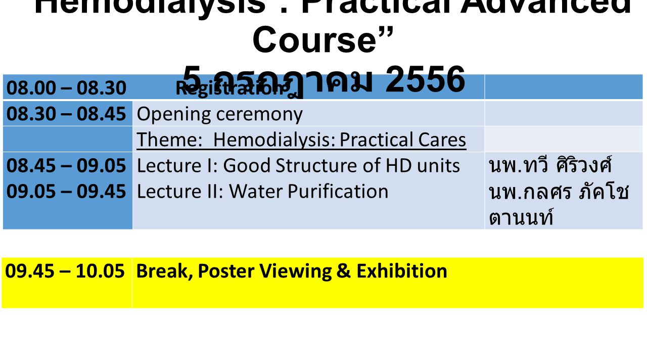 Hemodialysis : Practical Advanced Course