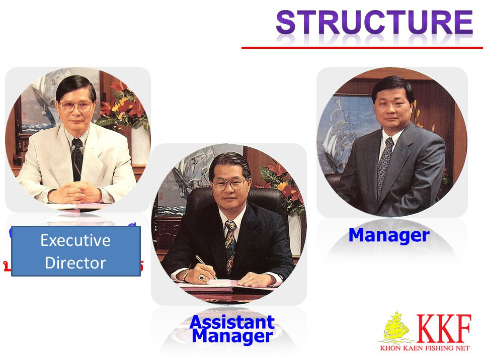 STRucture คุณบูรพา เสรีโยธิน Executive Director Manager ประธานกรรมการ