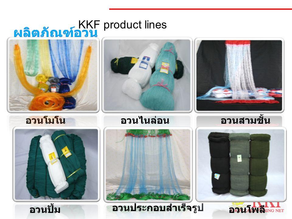 ผลิตภัณฑ์อวน KKF product lines อวนโมโน อวนไนล่อน อวนสามชั้น อวนปั้ม
