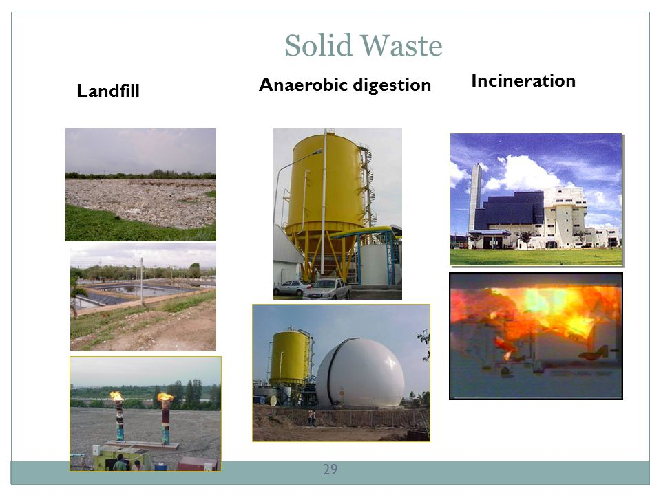 Solid Waste Anaerobic digestion Incineration Landfill