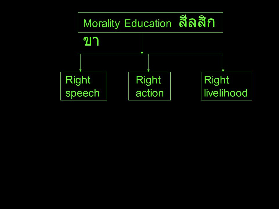 Morality Education สีลสิกขา