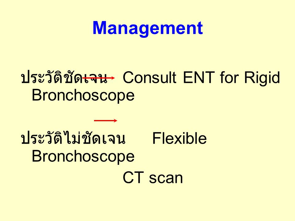 Management ประวัติชัดเจน Consult ENT for Rigid Bronchoscope