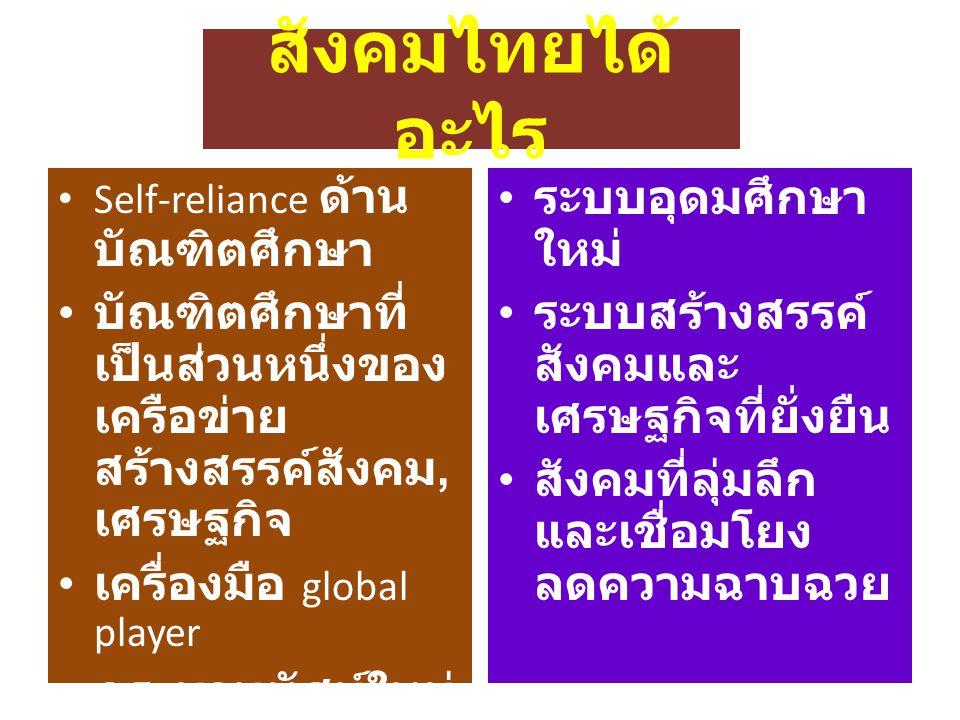 สังคมไทยได้อะไร ระบบอุดมศึกษาใหม่