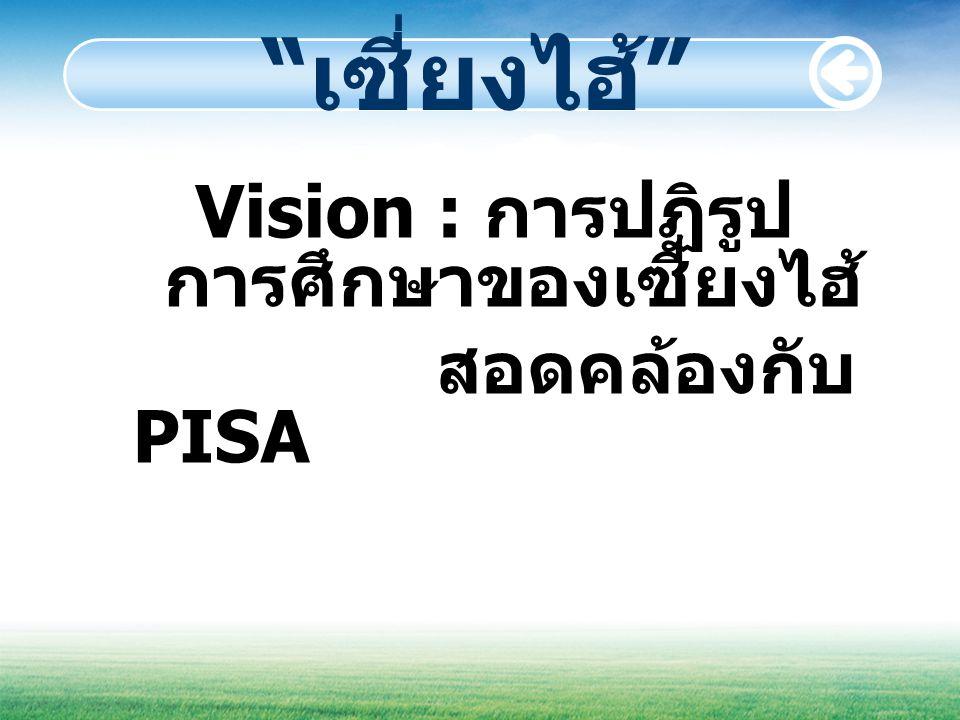 Vision : การปฏิรูปการศึกษาของเซี่ยงไฮ้