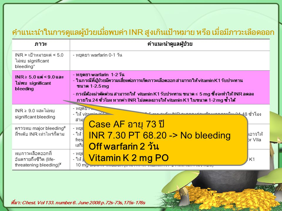 INR 7.30 PT 68.20 -> No bleeding Off warfarin 2 วัน