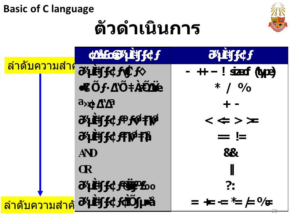 Basic of C language ตัวดำเนินการ ลำดับความสำคัญมาก ลำดับความสำคัญน้อย