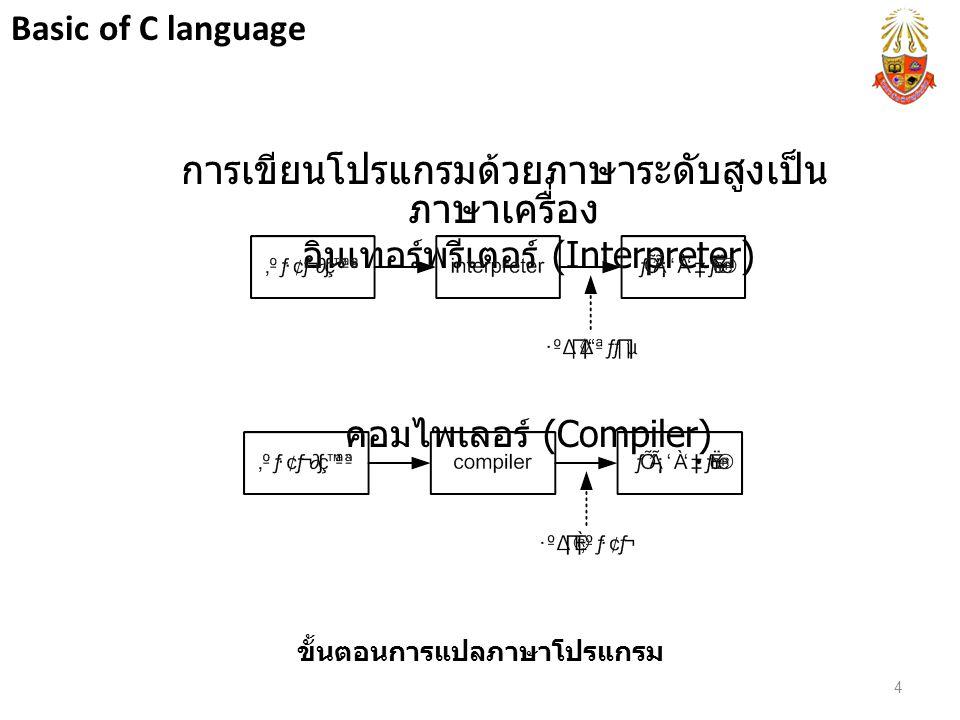 ขั้นตอนการแปลภาษาโปรแกรม