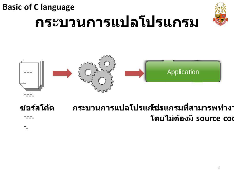 กระบวนการแปลโปรแกรม Basic of C language ---- ซอร์สโค้ด