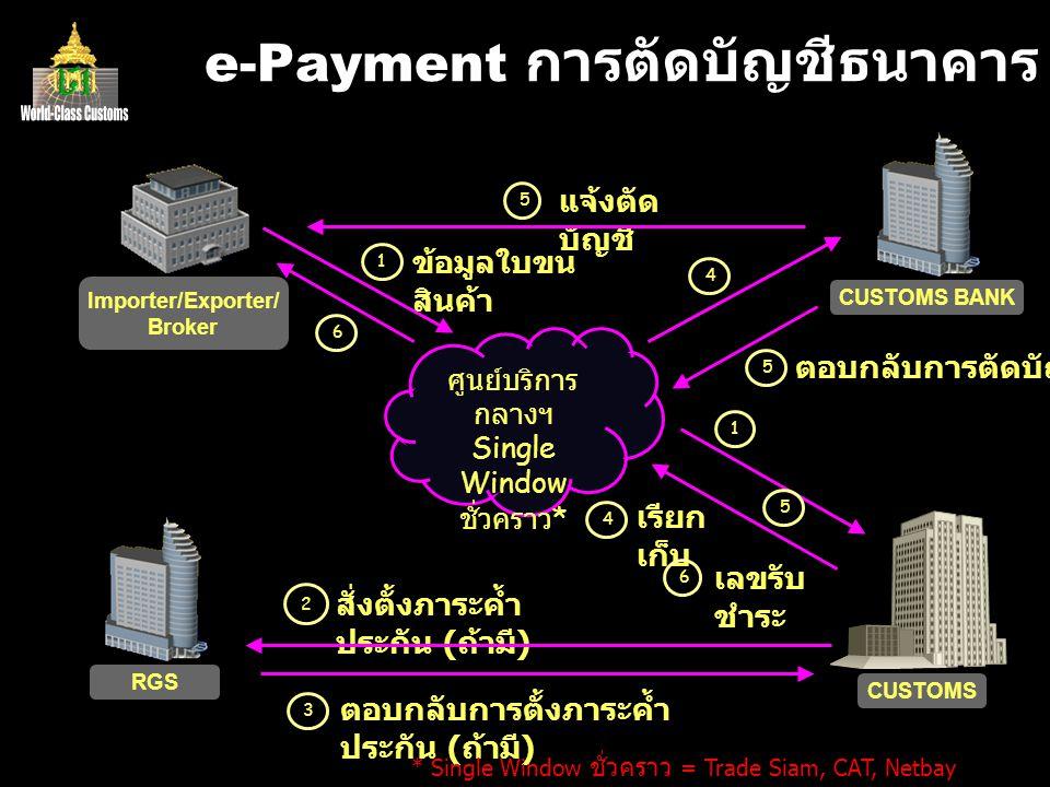 e-Payment การตัดบัญชีธนาคาร