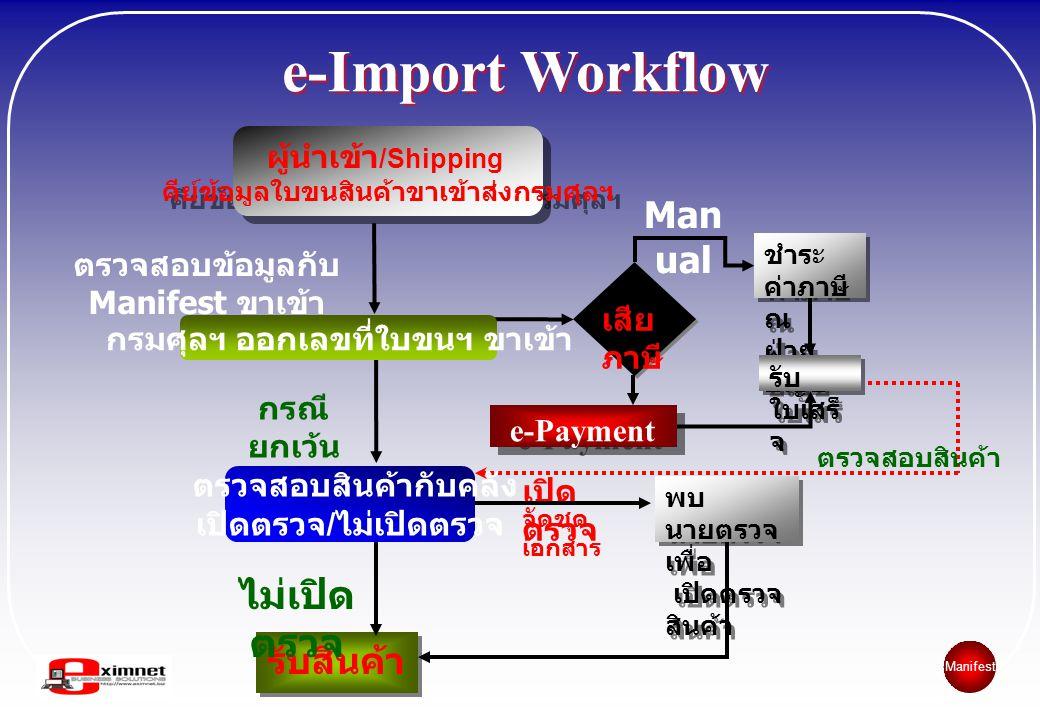 e-Import Workflow ไม่เปิดตรวจ Manual รับสินค้า ผู้นำเข้า/Shipping
