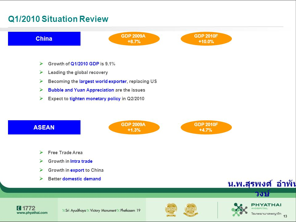 Q1/2010 Situation Review China ASEAN น.พ.สุรพงศ์ อำพันวงษ์ 13
