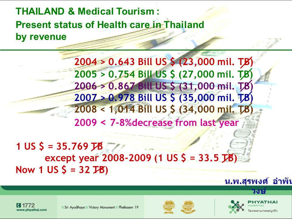 THAILAND & Medical Tourism :