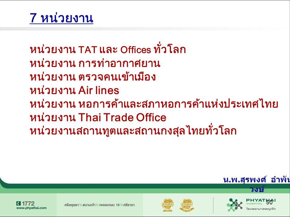 หน่วยงาน TAT และ Offices ทั่วโลก