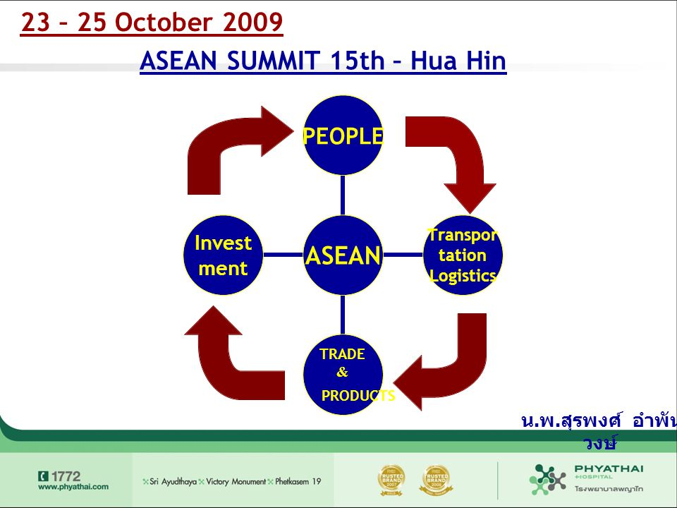 ASEAN SUMMIT 15th – Hua Hin