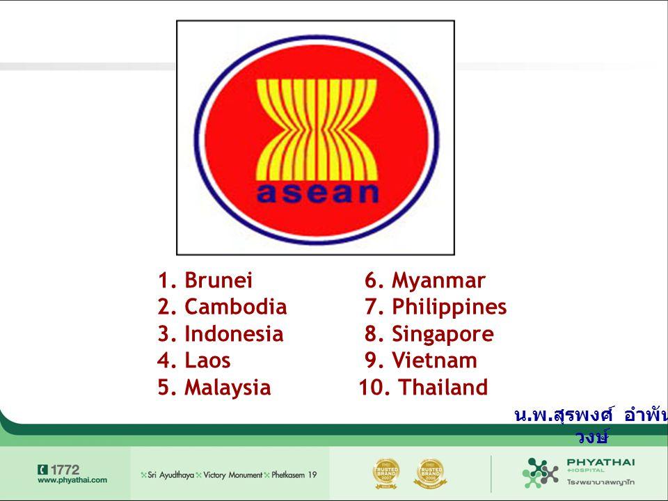 1. Brunei 6. Myanmar 2. Cambodia 7. Philippines