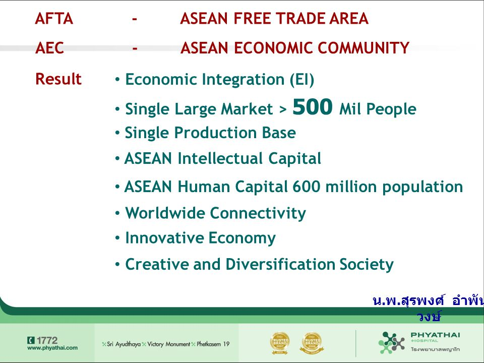 AFTA - ASEAN FREE TRADE AREA
