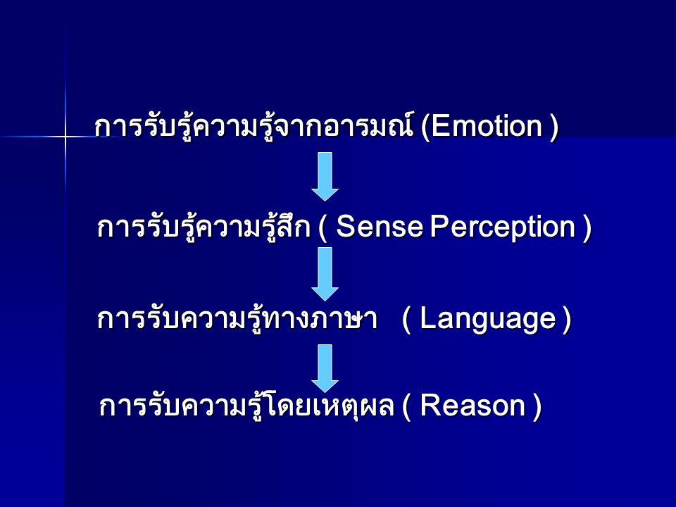 การรับรู้ความรู้จากอารมณ์ (Emotion )
