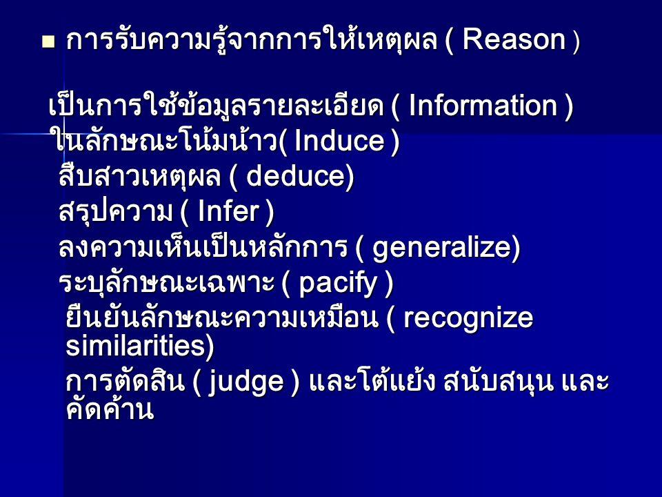 การรับความรู้จากการให้เหตุผล ( Reason )