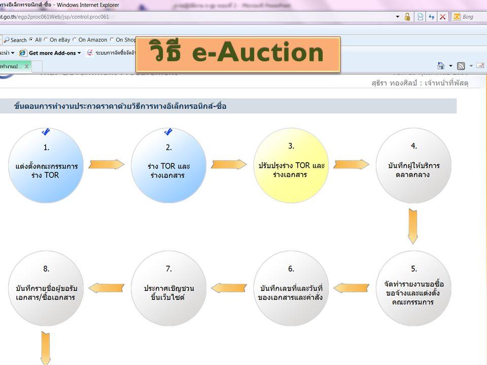 วิธี e-Auction