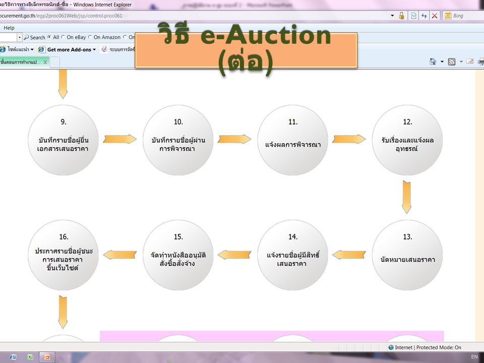 วิธี e-Auction (ต่อ)