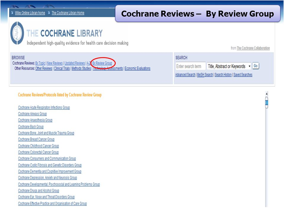 Cochrane Reviews – By Review Group