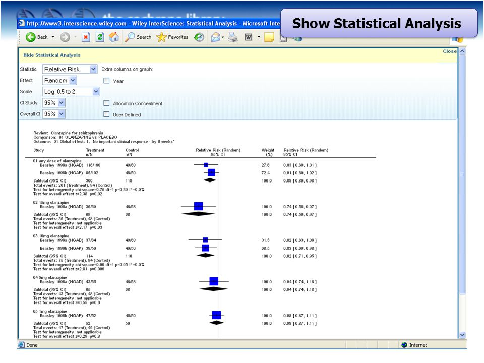 Show Statistical Analysis