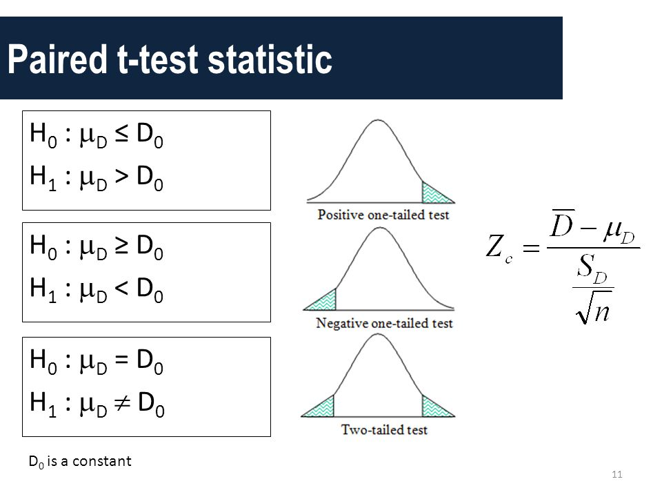 Paired t-test statistic