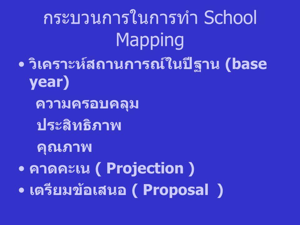 กระบวนการในการทำ School Mapping