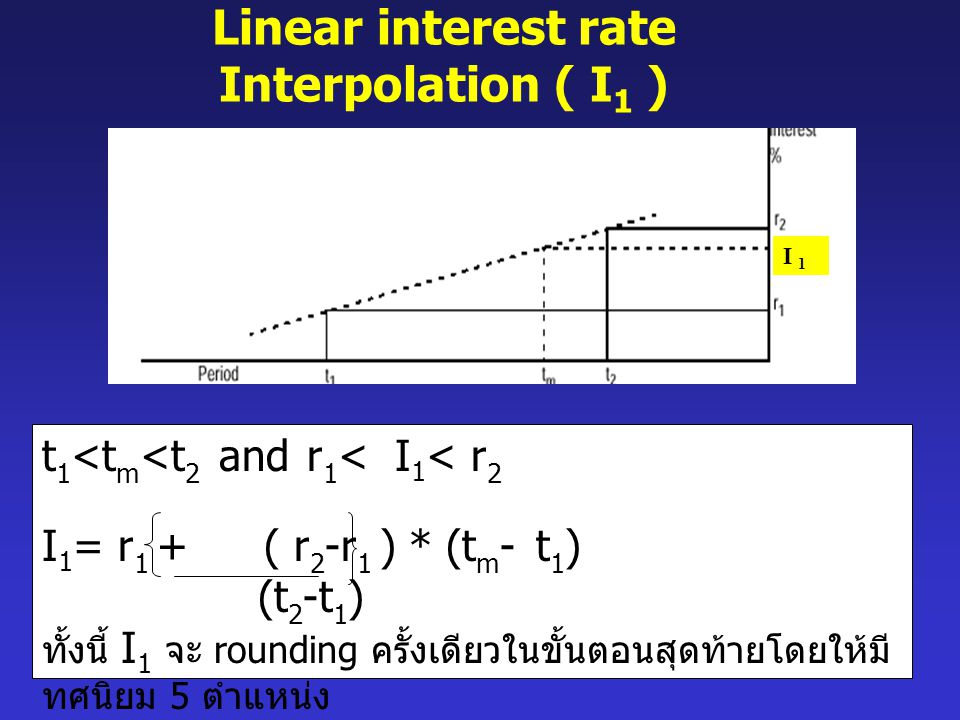 Linear interest rate Interpolation ( I1 )