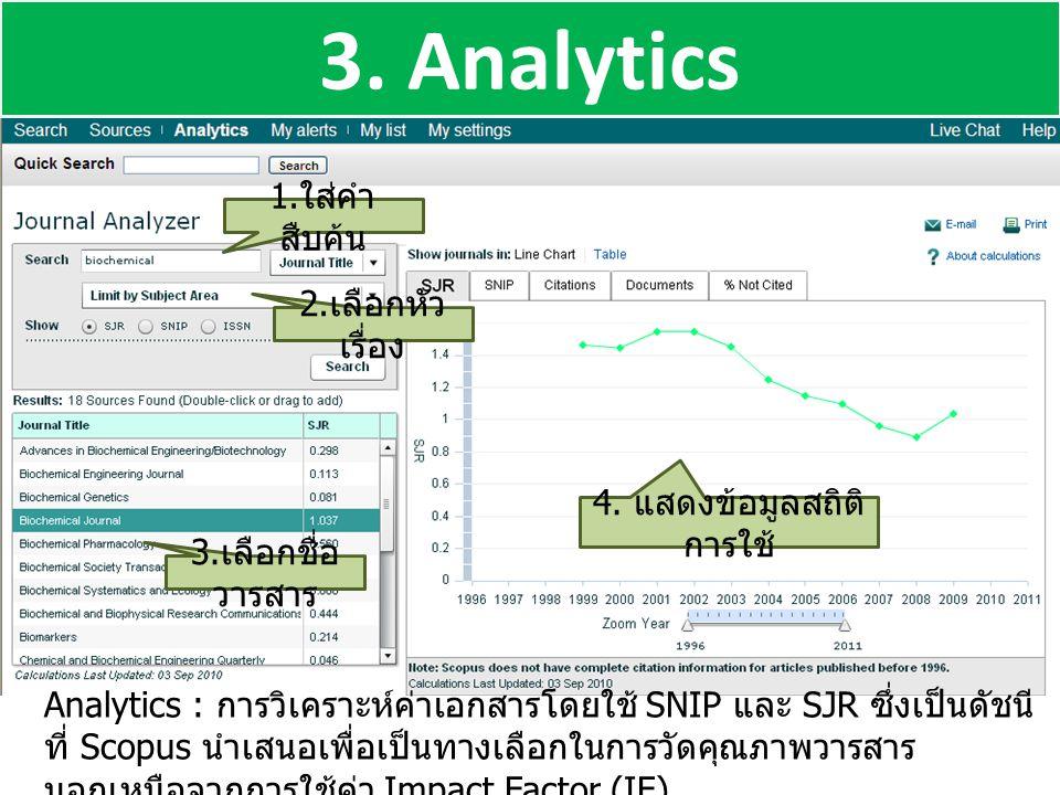 4. แสดงข้อมูลสถิติการใช้