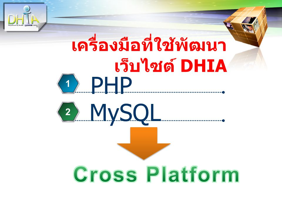 เครื่องมือที่ใช้พัฒนาเว็บไซต์ DHIA