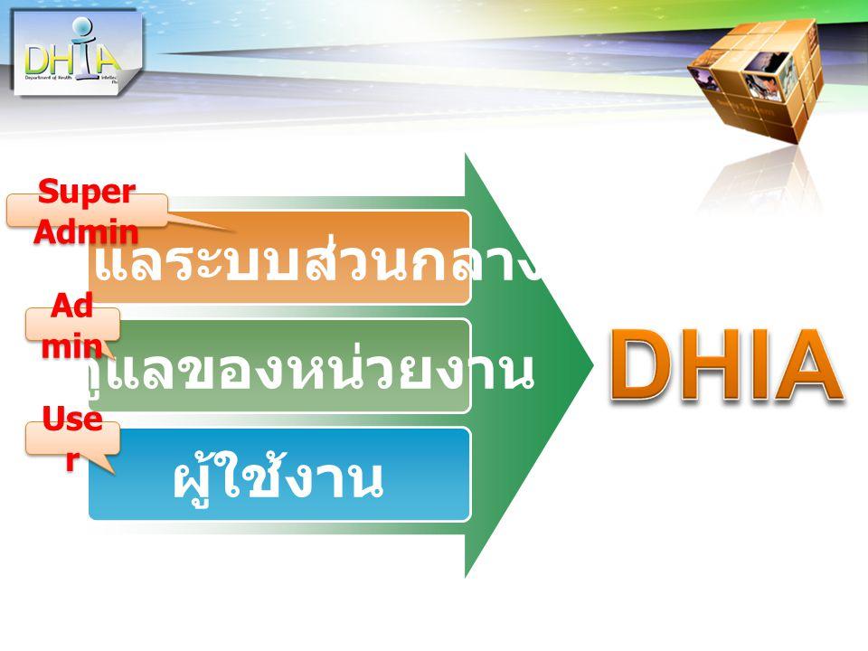 DHIA ผู้ดูแลระบบส่วนกลาง ผู้ดูแลของหน่วยงาน ผู้ใช้งาน Super Admin
