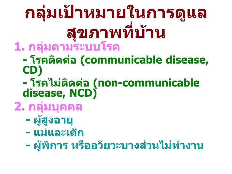 กลุ่มเป้าหมายในการดูแลสุขภาพที่บ้าน