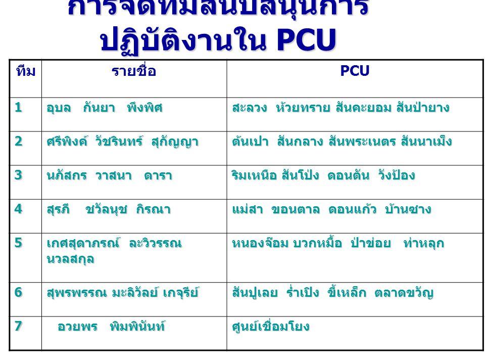 การจัดทีมสนับสนุนการปฏิบัติงานใน PCU