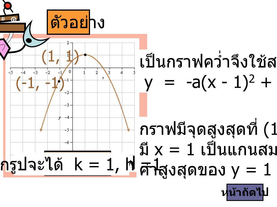 เป็นกราฟคว่ำจึงใช้สมการ y = -a(x - 1)2 + (1)