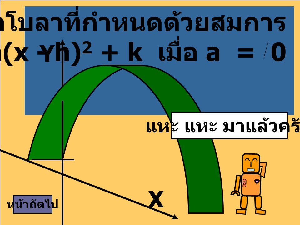 พาราโบลาที่กำหนดด้วยสมการ y = a(x - h)2 + k เมื่อ a = 0
