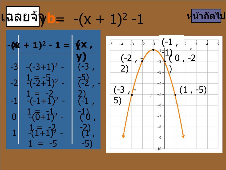 เฉลยจ้า b. y = -(x + 1)2 -1 x (x , y) หน้าถัดไป (-1 , -1)
