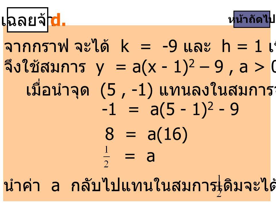 จากกราฟ จะได้ k = -9 และ h = 1 เนื่องจากเป็นกราฟหงาย