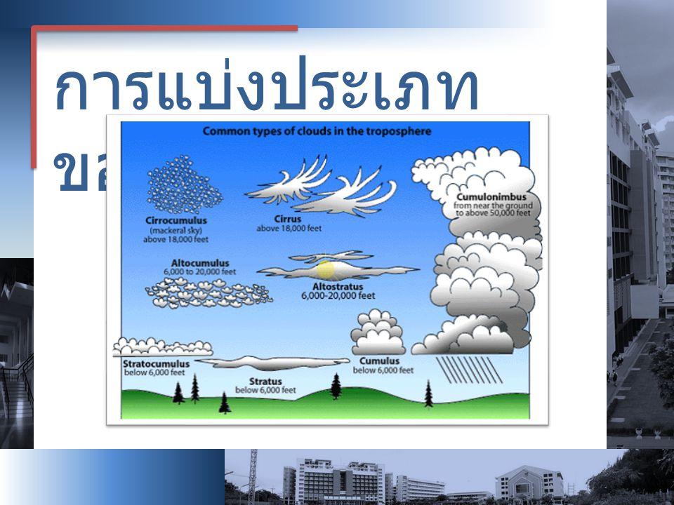 การแบ่งประเภทของเมฆ