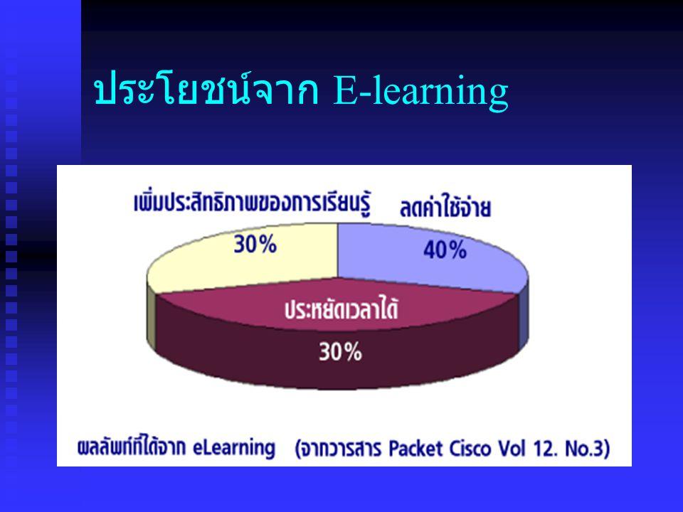 ประโยชน์จาก E-learning