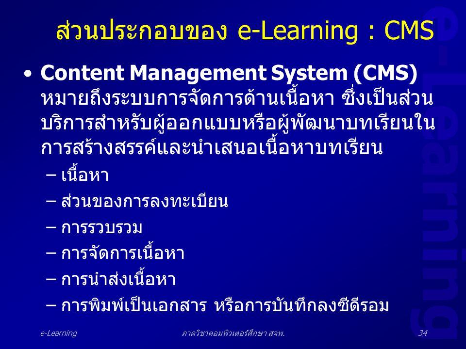 ส่วนประกอบของ e-Learning : CMS